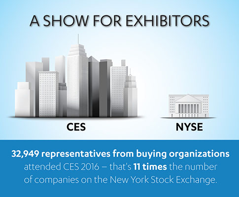 ces-2016-by-the-numbers-exhibitors